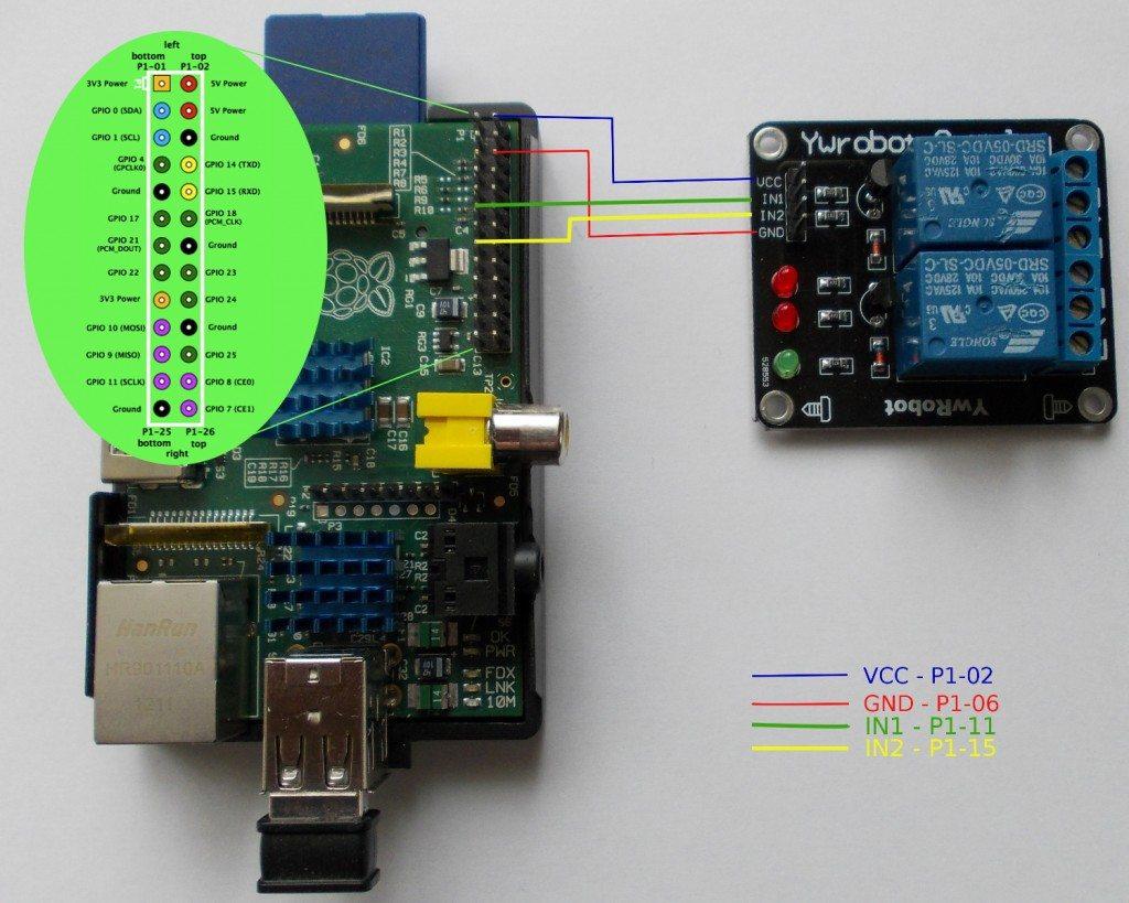 Schemat podłączenia modułu - Raspberry Pi