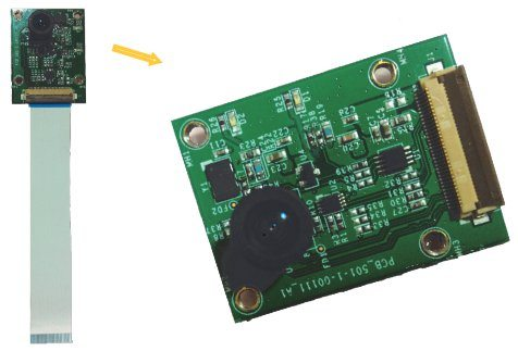 RadiumBoards MIPI Camera Board
