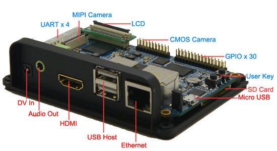 NanoPC-T1 - obudowa i szczegóły