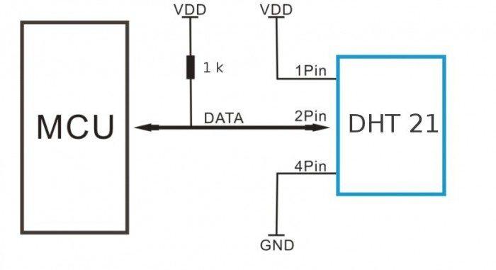 DHT21/AM2301 - schemat