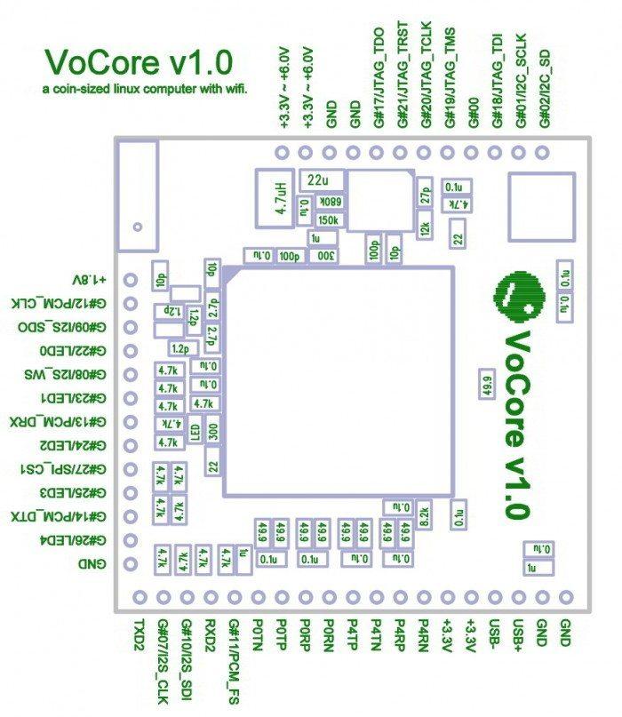 VoCore 1.0 - specyfikacja