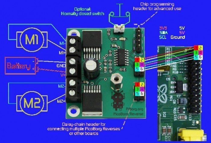 PicoBorg Reverse - schemat podłączeń