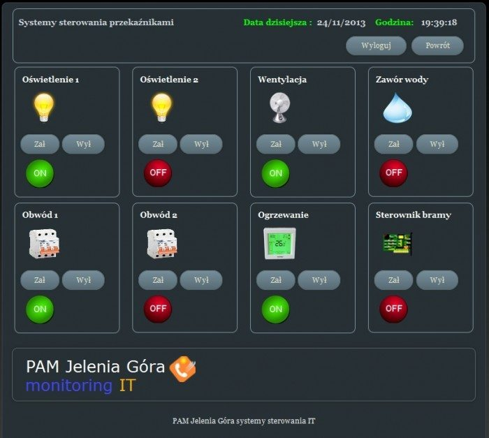 PAM Jelenia Góra - Panel sterowania - sterowanie przekaźnikami