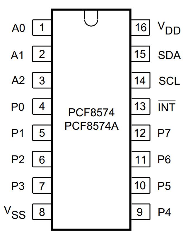 ElektroPrzewodnik numer 50 - PCF8574