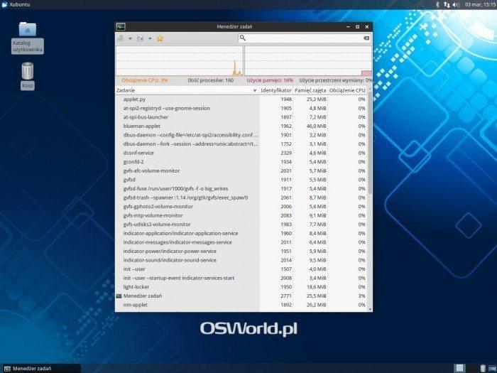Xfce 4.12 - Menedżer zadań