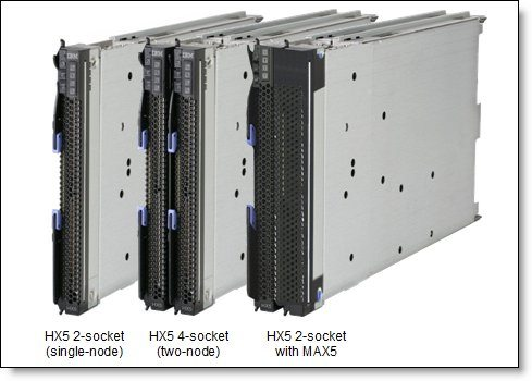 IBM BladeCenter HX5