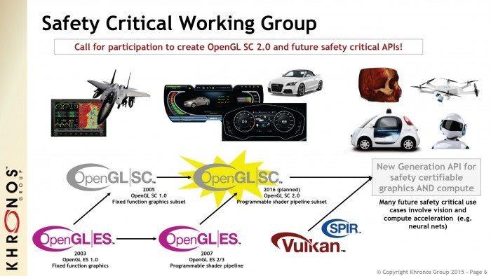 OpenGL SC