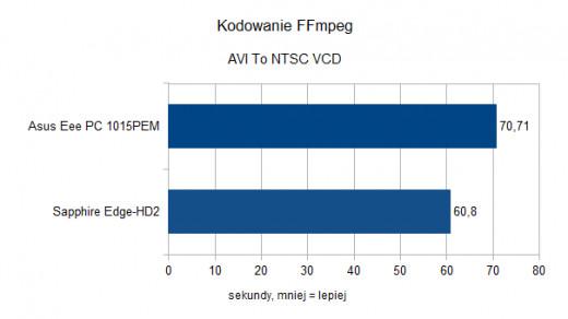 Asus Eee PC 1015PEM - Kodowanie FFmpeg