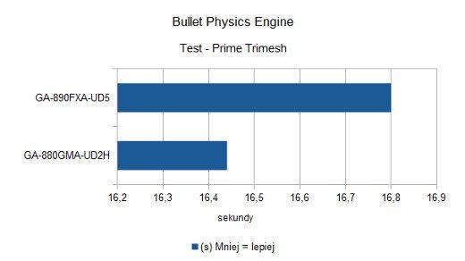 Bullet Physics Engine - Prime Trimesh