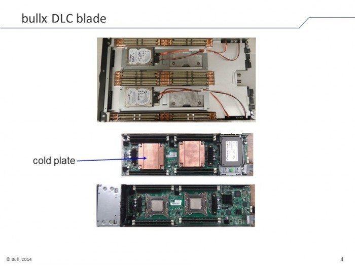 Centrum Informatyczne Świerk - budowa chłodzenia serwera kasetowego