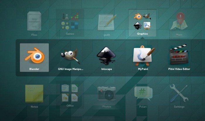 GNOME 3.12 - katalogi użytkowników