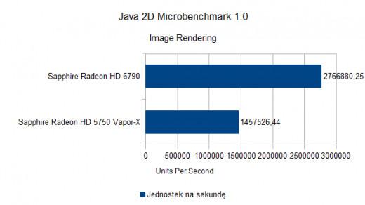 Java 2D Microbenchmark 1.0 - Image Rendering
