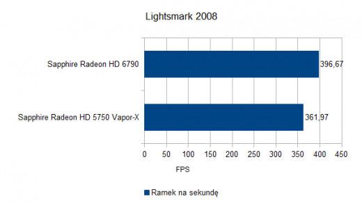 Lightsmark 2008