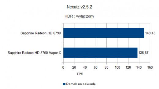 Nexuiz - HDR Off