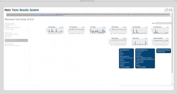 Phoronix Test Suite 5.0 - interfejs graficzny z wykresami