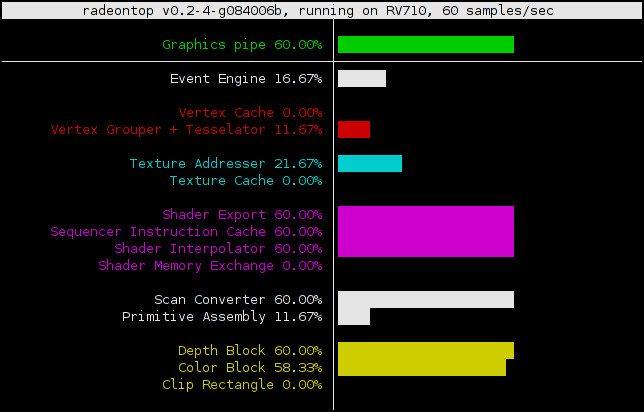 RadeonTop - Wyglad aplikacji 2
