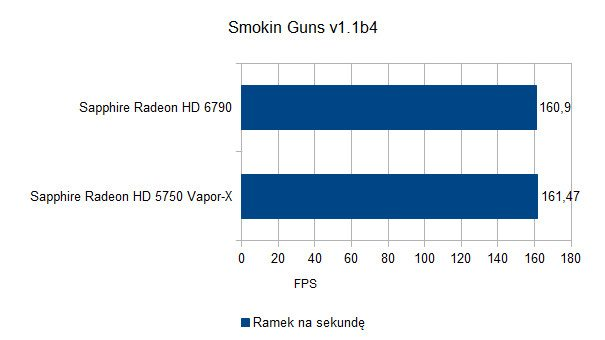 Smokin Guns v1.1b4