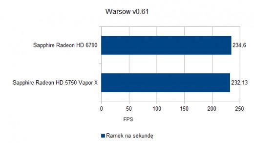 Warsow v0.61