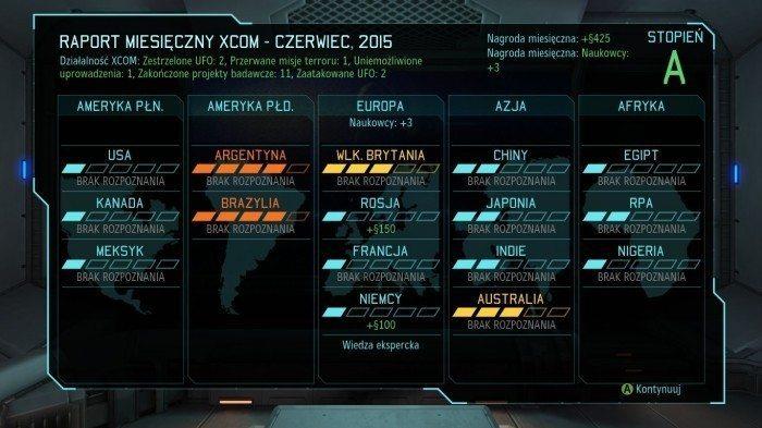 XCOM Enemy Unknown – raport miesięczny, czyli kto ile hajsu nam daje