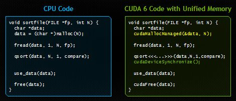nVidia CUDA Toolkit 6 - przykładowy kod