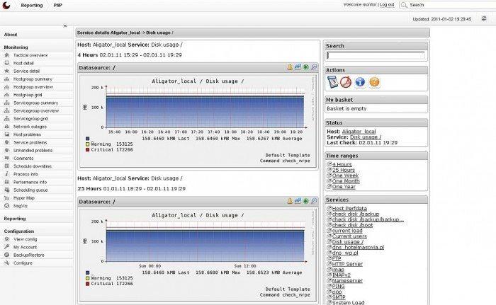 op5 Monitor - Dane statystyczne