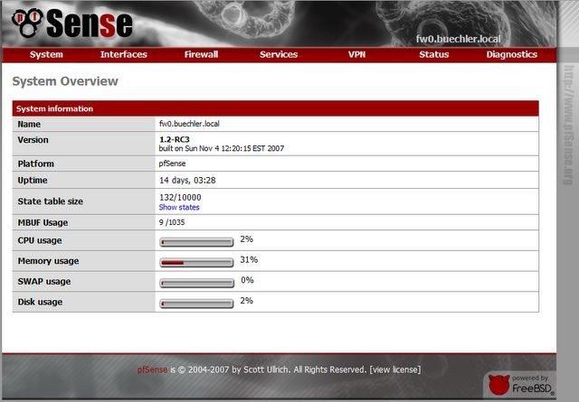 pfSense - Strona główna