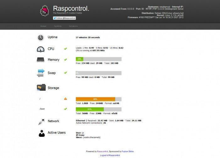 Raspcontrol - Statystyki
