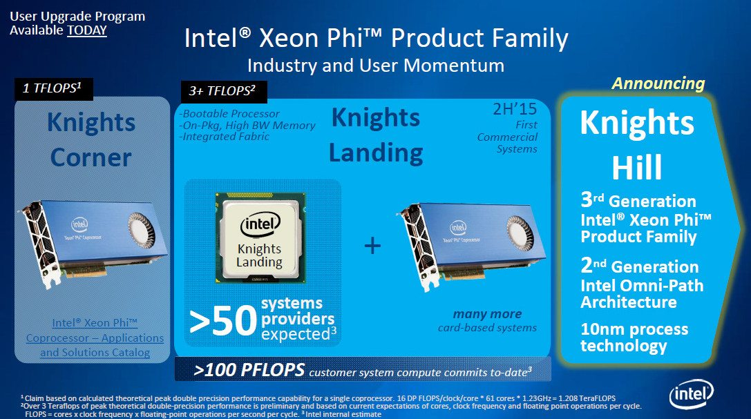 Intel Knights Hill Xeon Phi