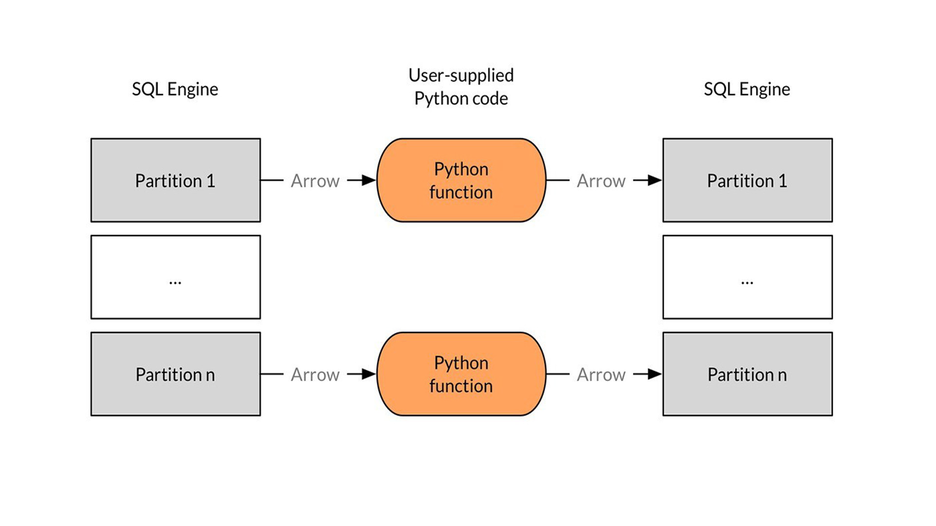 python_arrow_diagram