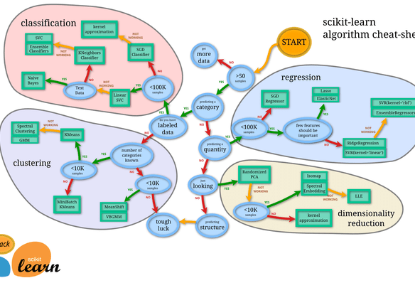 python_Scikit-learn