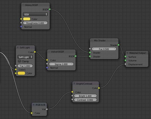 Blender, jako narzędzie do tworzenia ikon dla GNOME - Music App - ustawienia materiałów