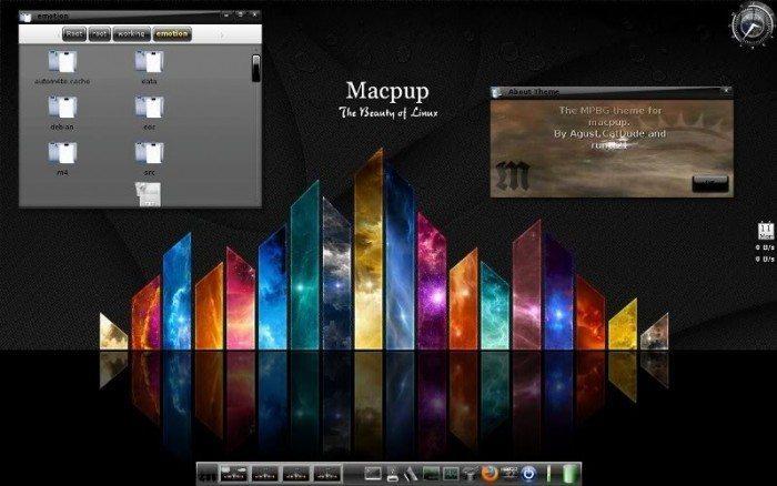Macpup 511