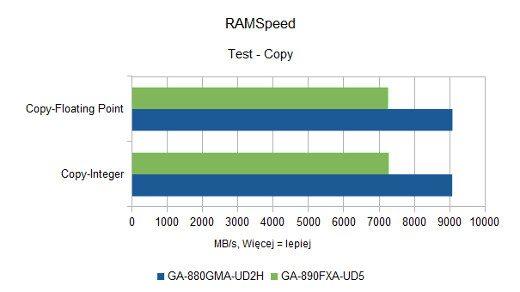 RAMSpeed - Copy